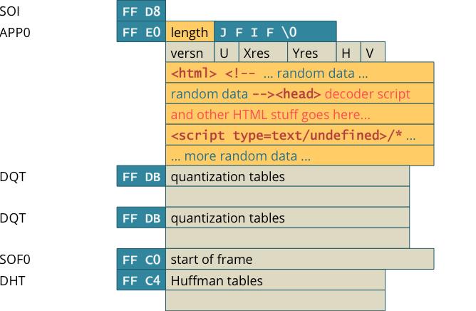 steganographie online tool